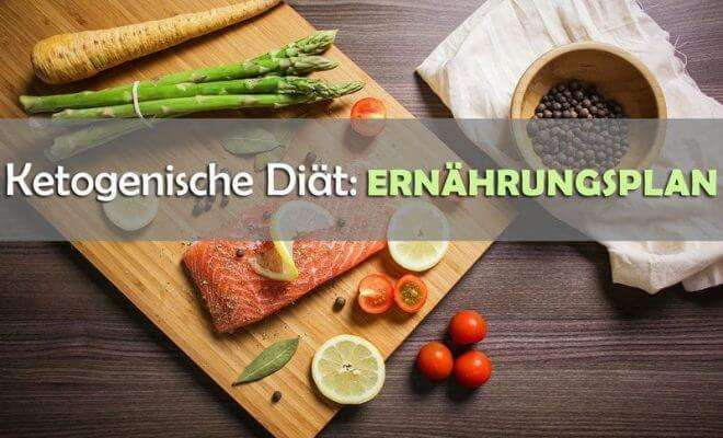 Ketogenische Diät Ernährungsplan