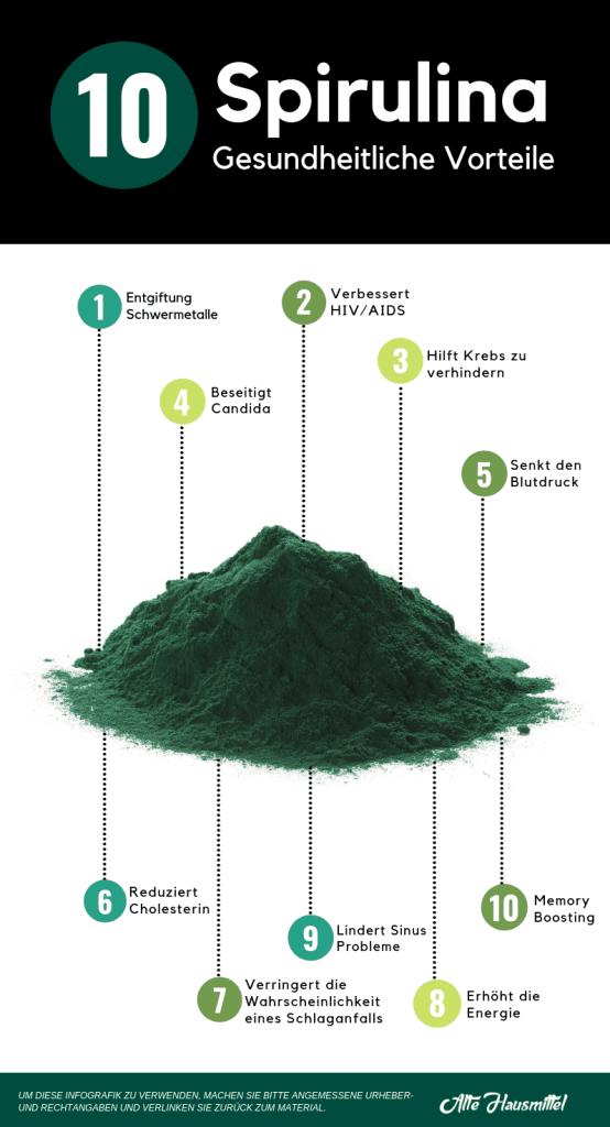 Vorteile von Spirulina infografik