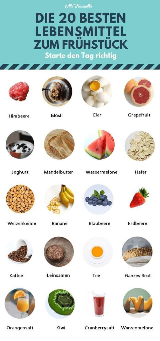 Die 20 besten Lebensmittel zum Frühstück