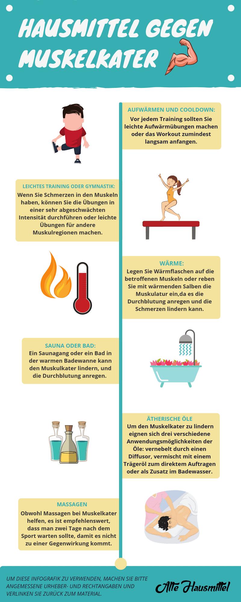 was hilft gegen muskelkater infografik